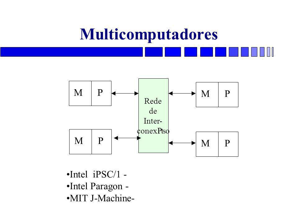 Multicomputadores M P M P M P M P Intel iPSC/1 - Intel Paragon -