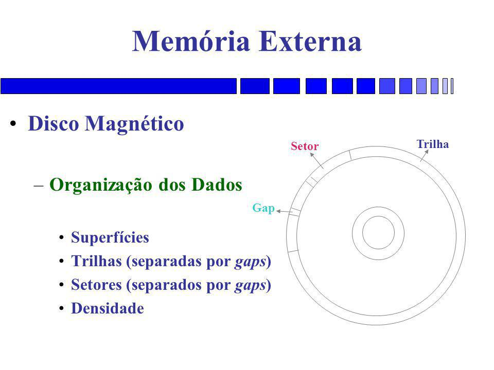 Memória Externa Disco Magnético Organização dos Dados Superfícies