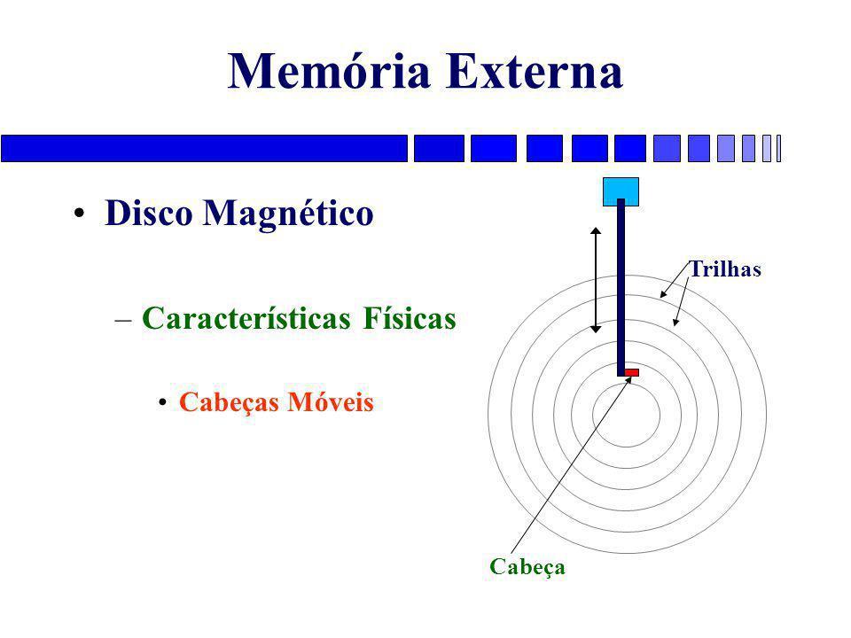 Memória Externa Disco Magnético Características Físicas Cabeças Móveis