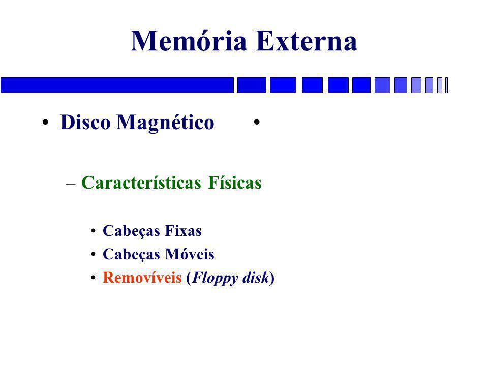 Memória Externa Disco Magnético Características Físicas Cabeças Fixas