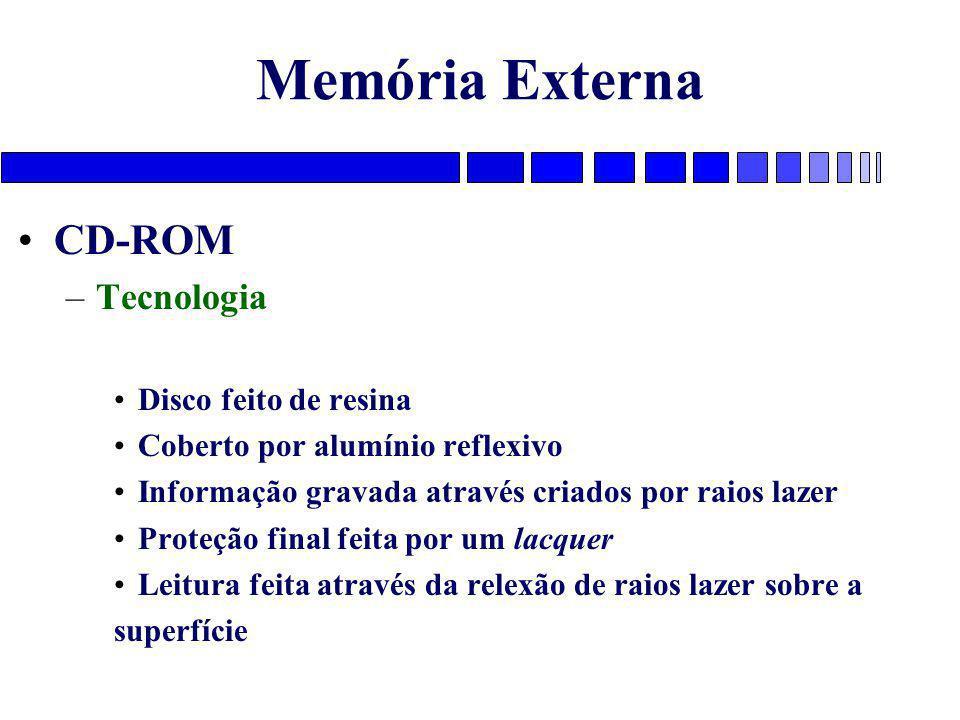 Memória Externa CD-ROM Tecnologia Disco feito de resina