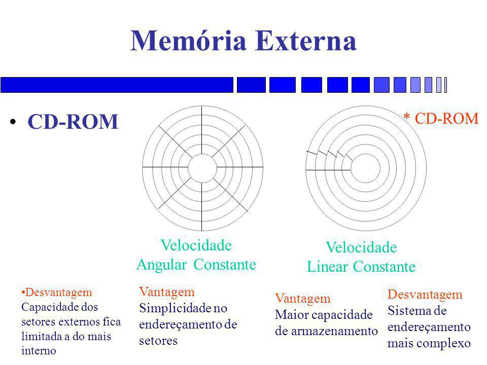 Memória Externa CD-ROM * CD-ROM Velocidade Velocidade
