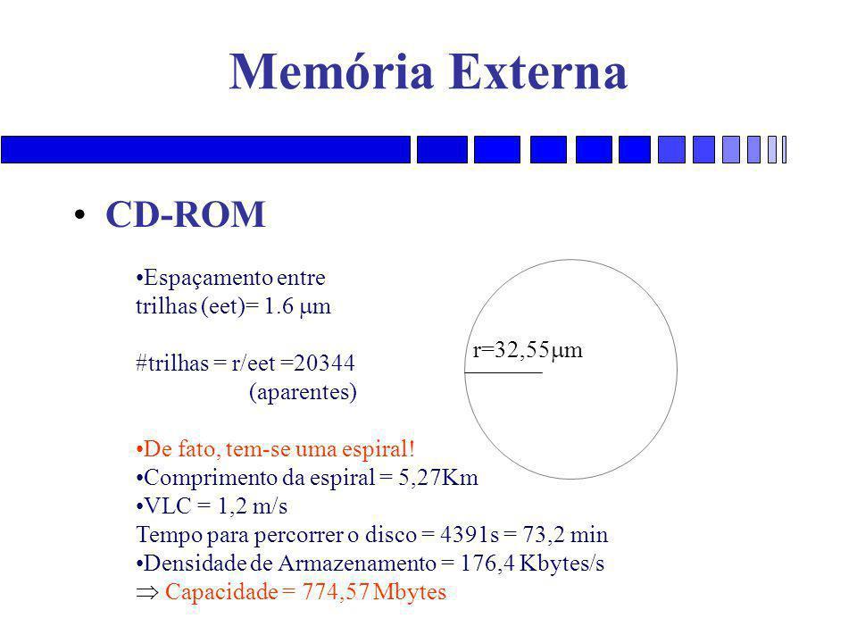 Memória Externa CD-ROM Espaçamento entre trilhas (eet)= 1.6 m