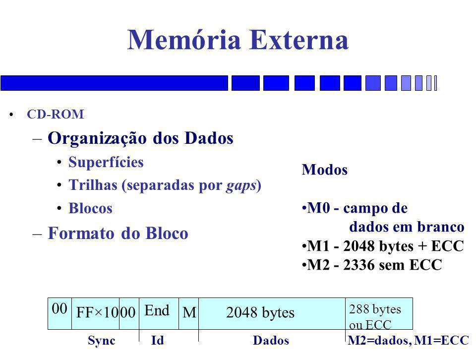Memória Externa Organização dos Dados Formato do Bloco Superfícies