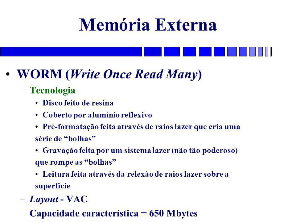 Memória Externa WORM (Write Once Read Many) Tecnologia Layout - VAC