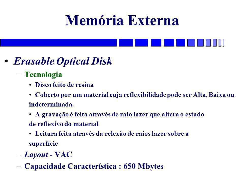 Memória Externa Erasable Optical Disk Tecnologia Layout - VAC