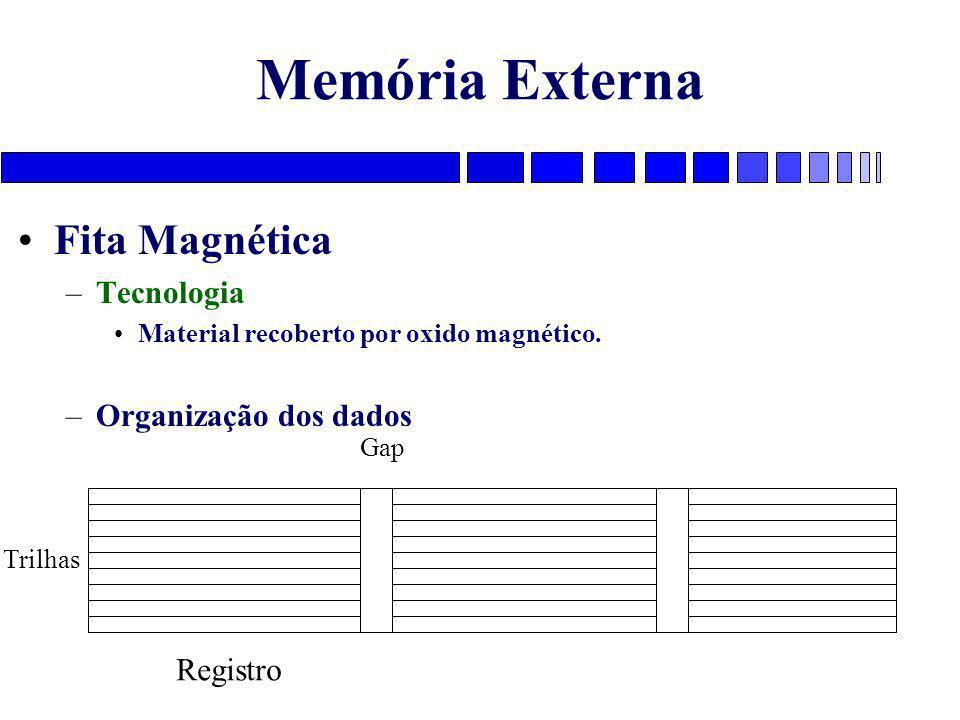 Memória Externa Fita Magnética Tecnologia Organização dos dados