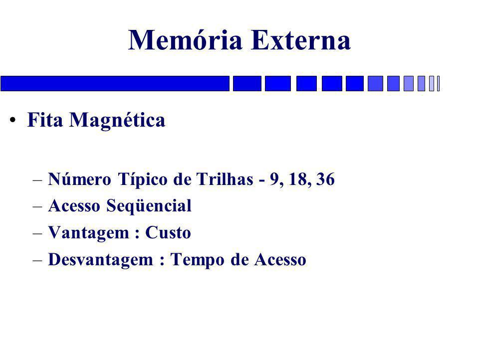 Memória Externa Fita Magnética Número Típico de Trilhas - 9, 18, 36