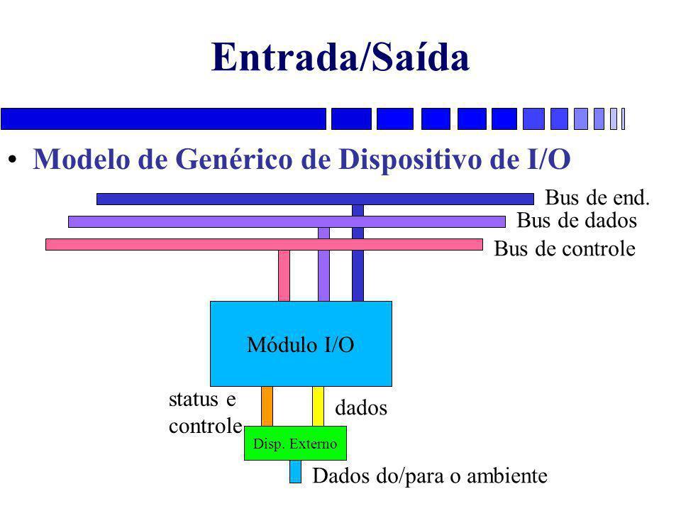 Entrada/Saída Modelo de Genérico de Dispositivo de I/O Bus de end.