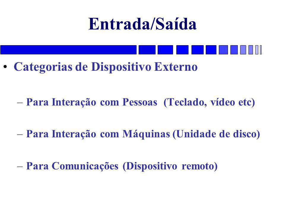 Entrada/Saída Categorias de Dispositivo Externo
