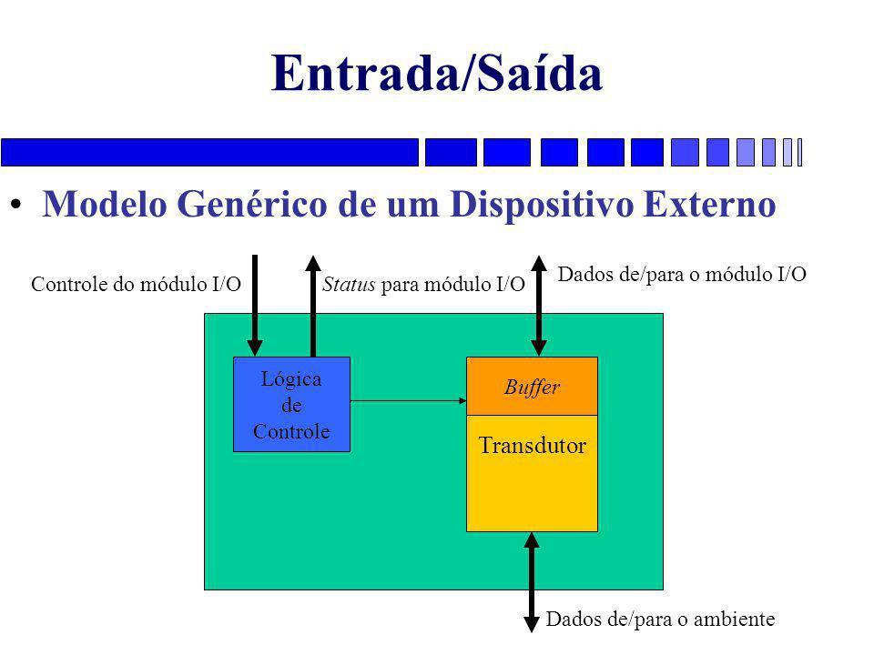 Entrada/Saída Modelo Genérico de um Dispositivo Externo Transdutor