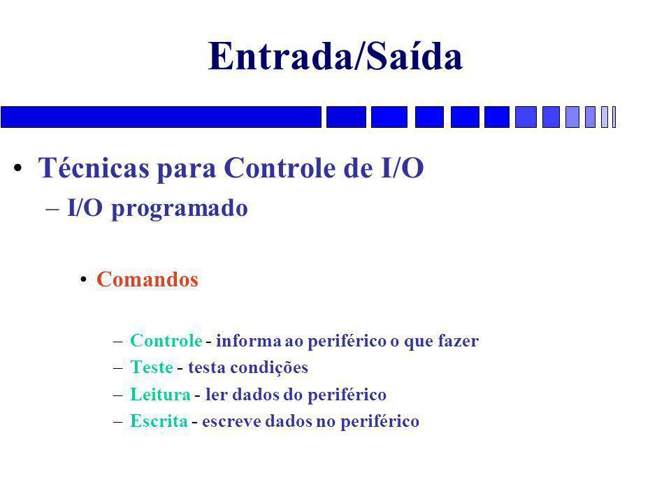 Entrada/Saída Técnicas para Controle de I/O I/O programado Comandos