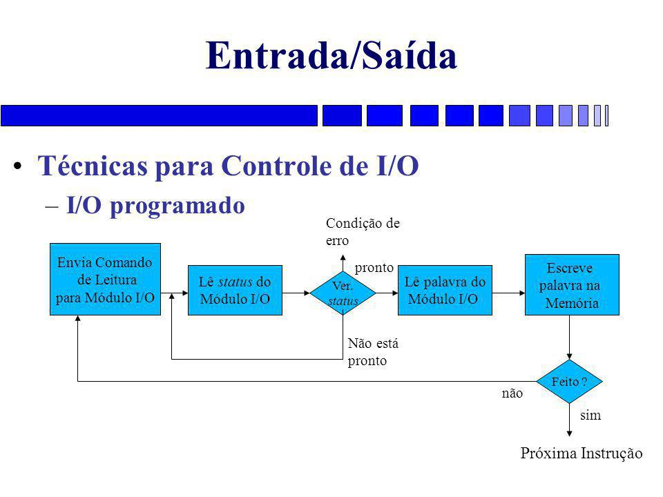 Entrada/Saída Técnicas para Controle de I/O I/O programado
