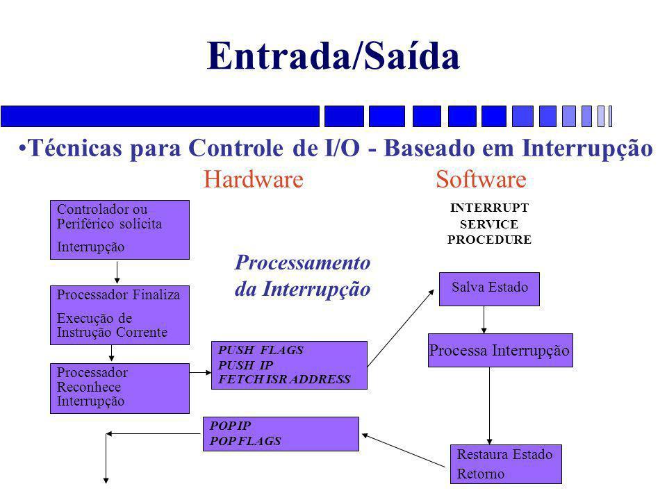 Entrada/Saída Técnicas para Controle de I/O - Baseado em Interrupção
