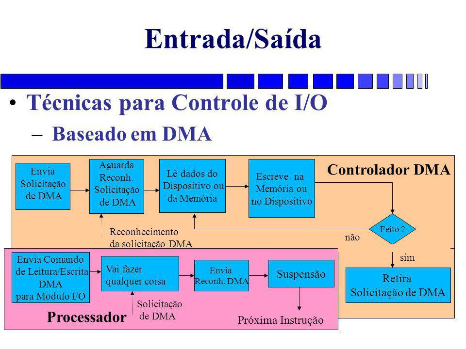 Entrada/Saída Técnicas para Controle de I/O Baseado em DMA