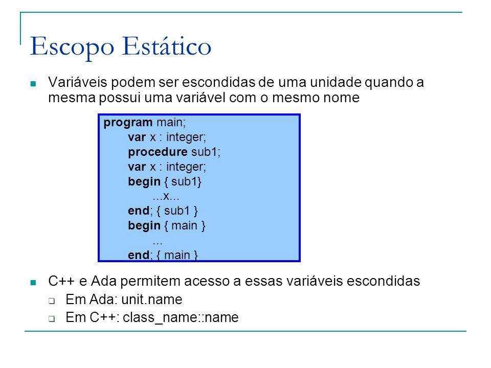 Escopo Estático Variáveis podem ser escondidas de uma unidade quando a mesma possui uma variável com o mesmo nome.