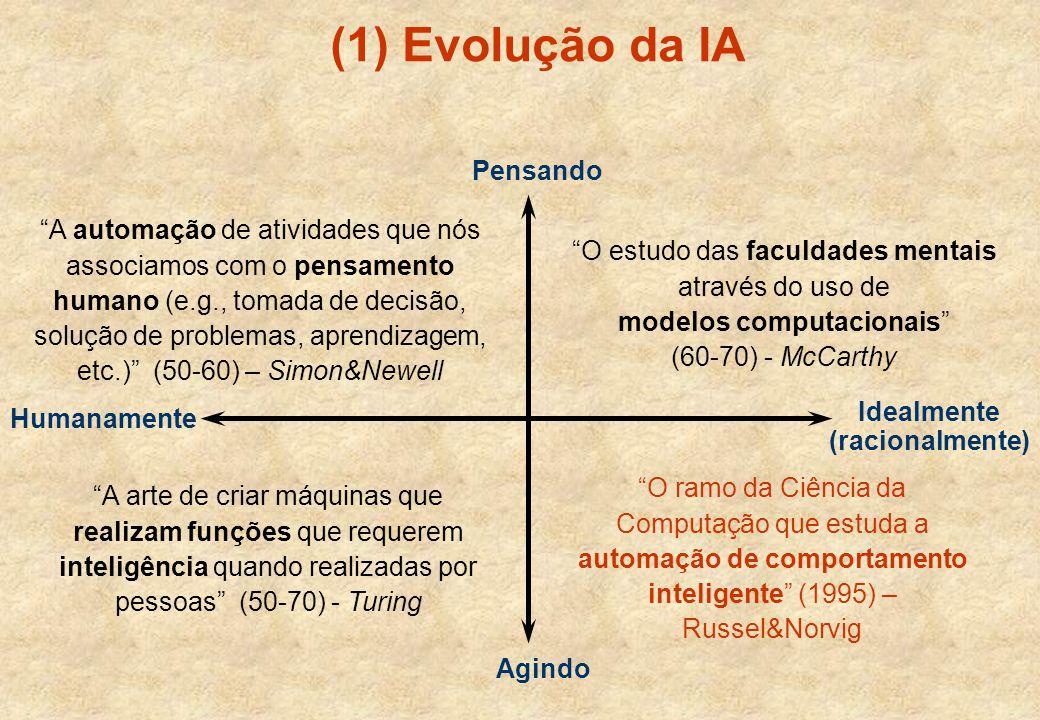 (1) Evolução da IA Pensando