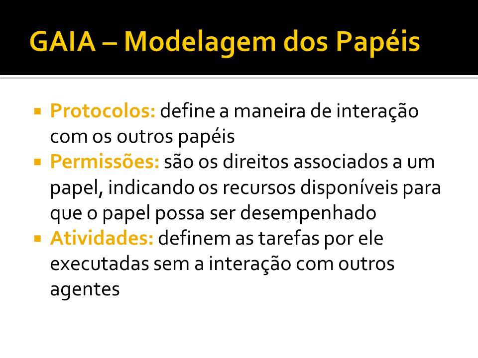 GAIA – Modelagem dos Papéis