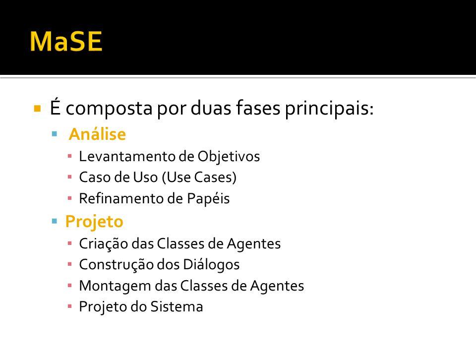 MaSE É composta por duas fases principais: Análise Projeto