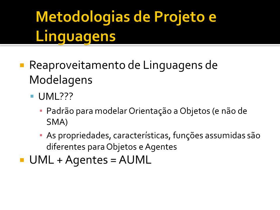Metodologias de Projeto e Linguagens