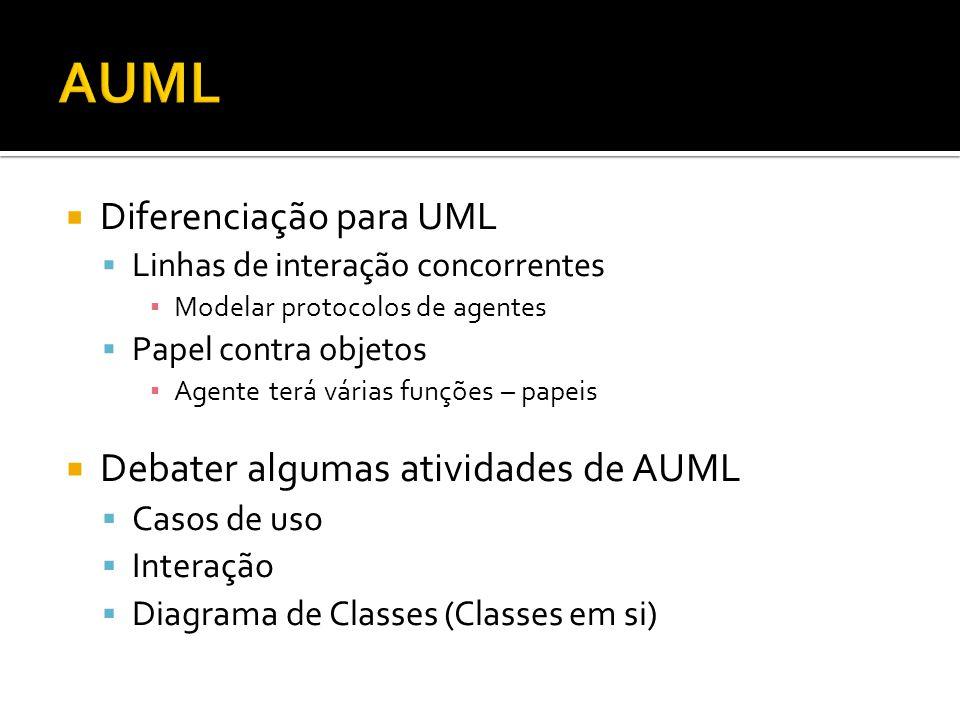 AUML Debater algumas atividades de AUML Diferenciação para UML