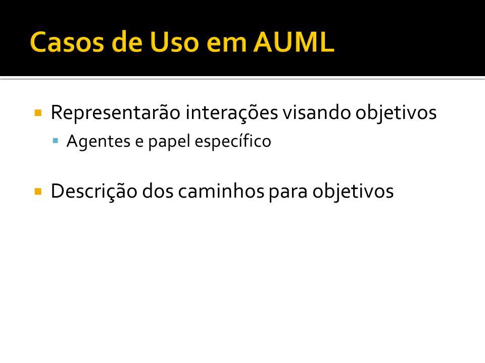 Casos de Uso em AUML Representarão interações visando objetivos