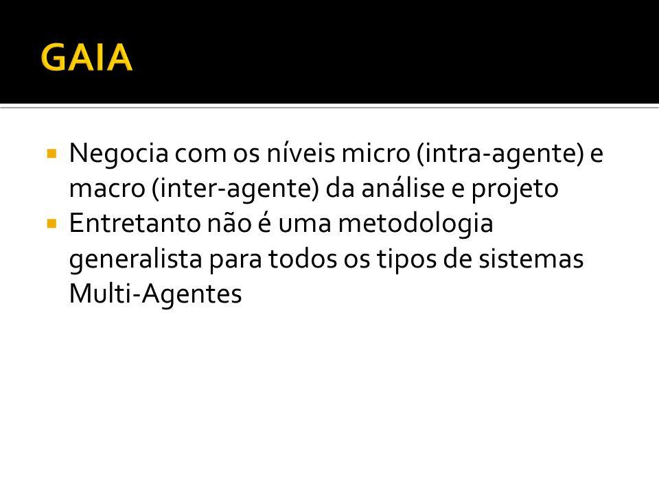 GAIA Negocia com os níveis micro (intra-agente) e macro (inter-agente) da análise e projeto.