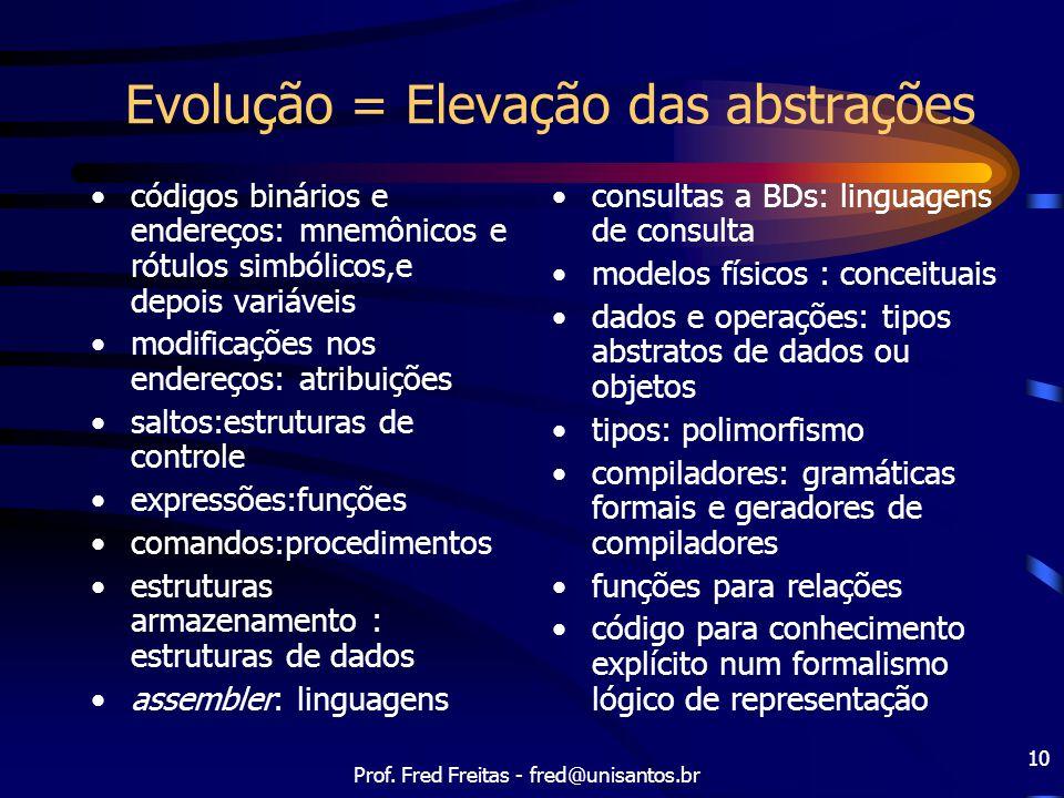 Evolução = Elevação das abstrações