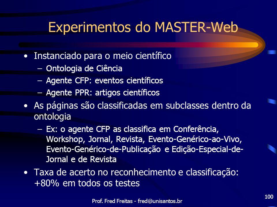 Experimentos do MASTER-Web