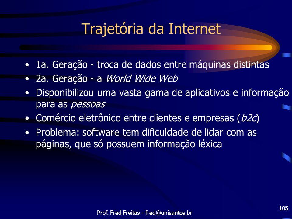 Trajetória da Internet