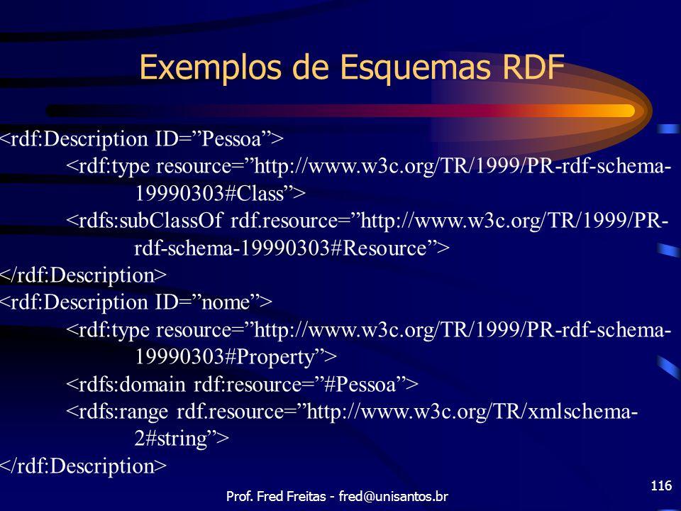 Exemplos de Esquemas RDF