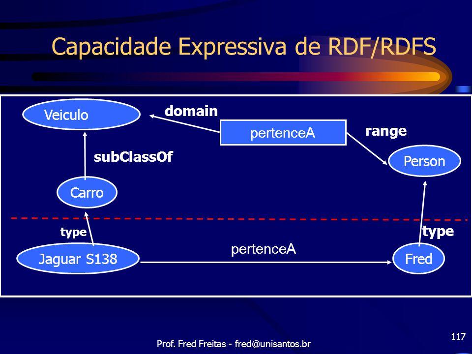 Capacidade Expressiva de RDF/RDFS