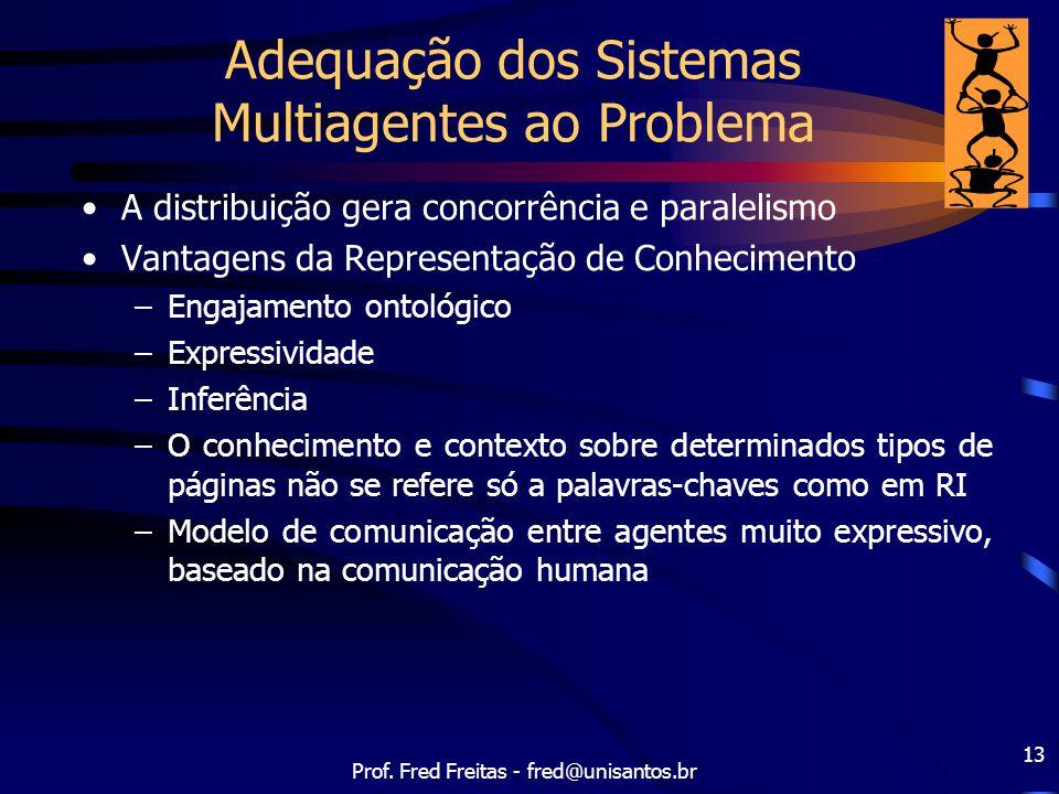 Adequação dos Sistemas Multiagentes ao Problema