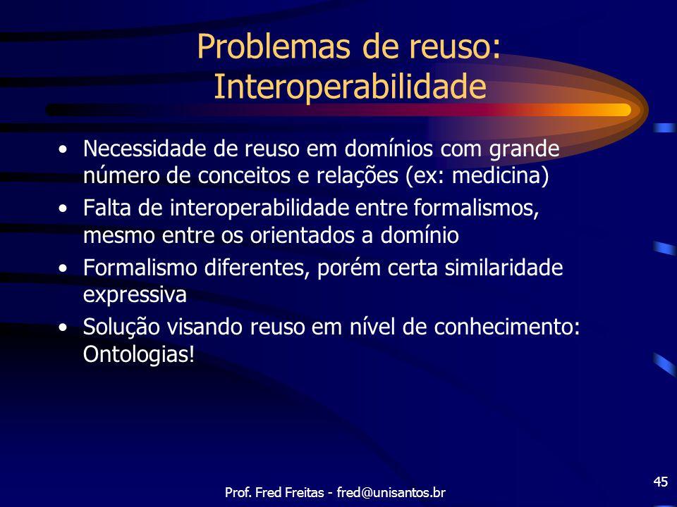 Problemas de reuso: Interoperabilidade