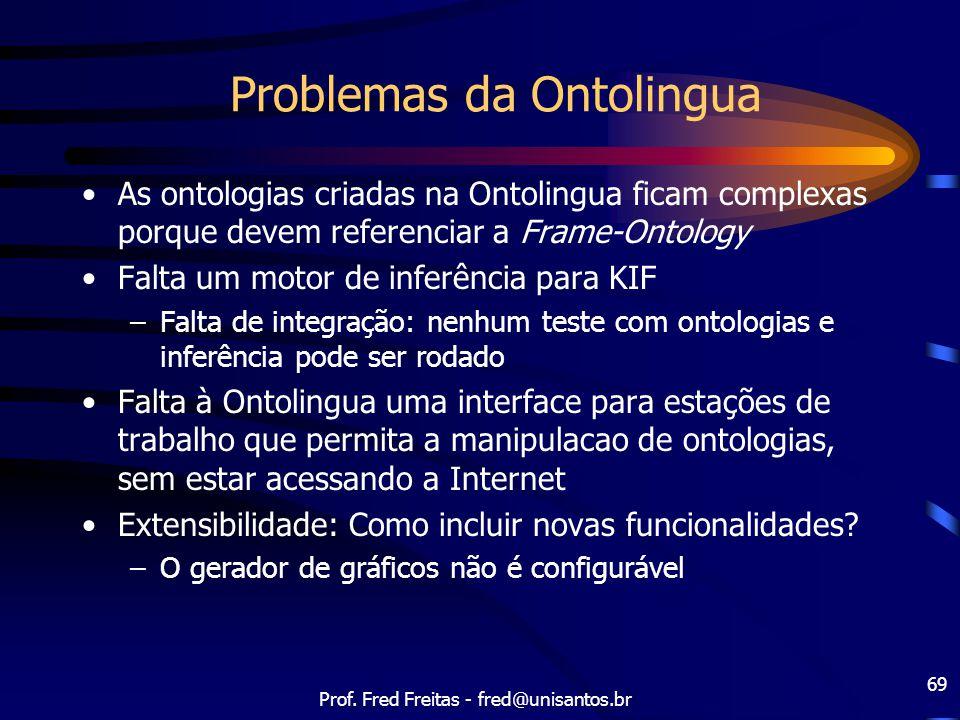 Problemas da Ontolingua