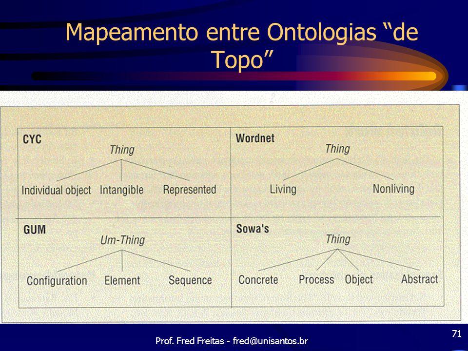 Mapeamento entre Ontologias de Topo