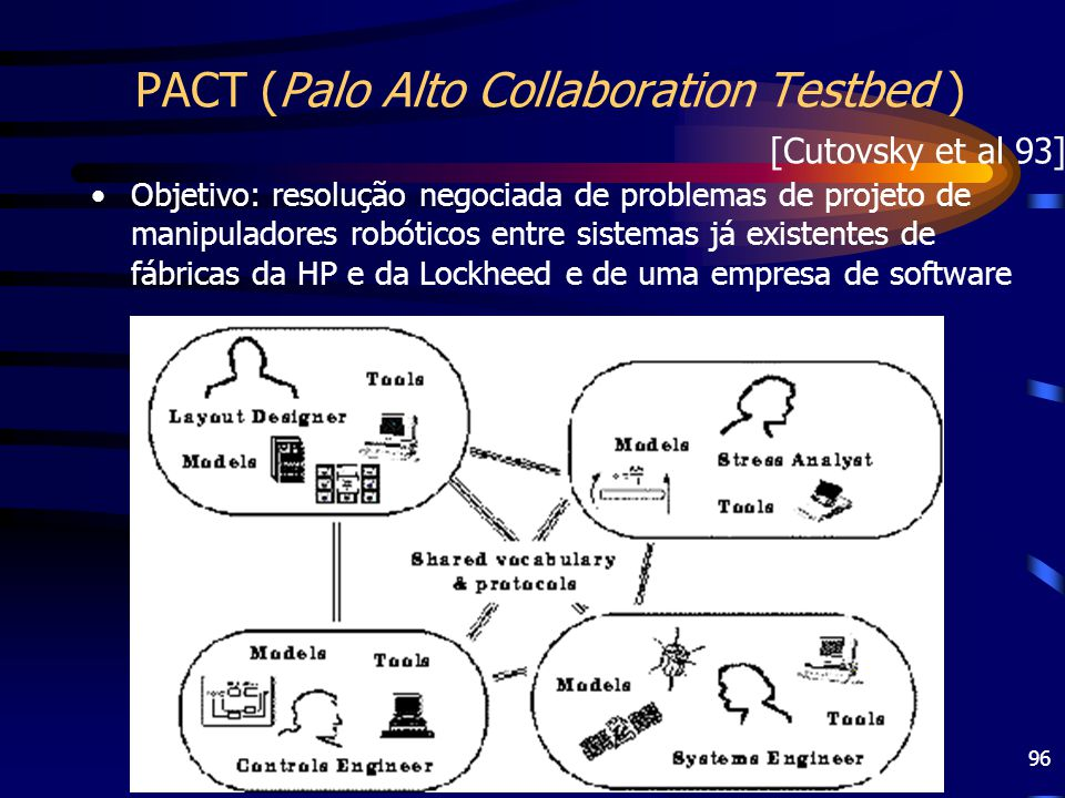PACT (Palo Alto Collaboration Testbed )