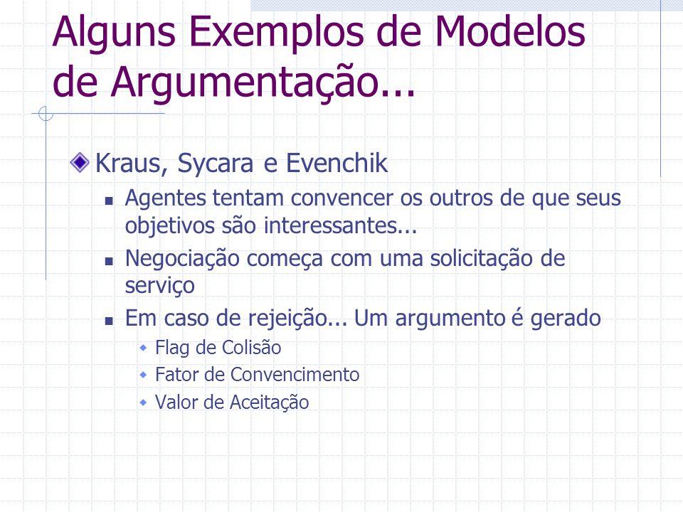 Alguns Exemplos de Modelos de Argumentação...