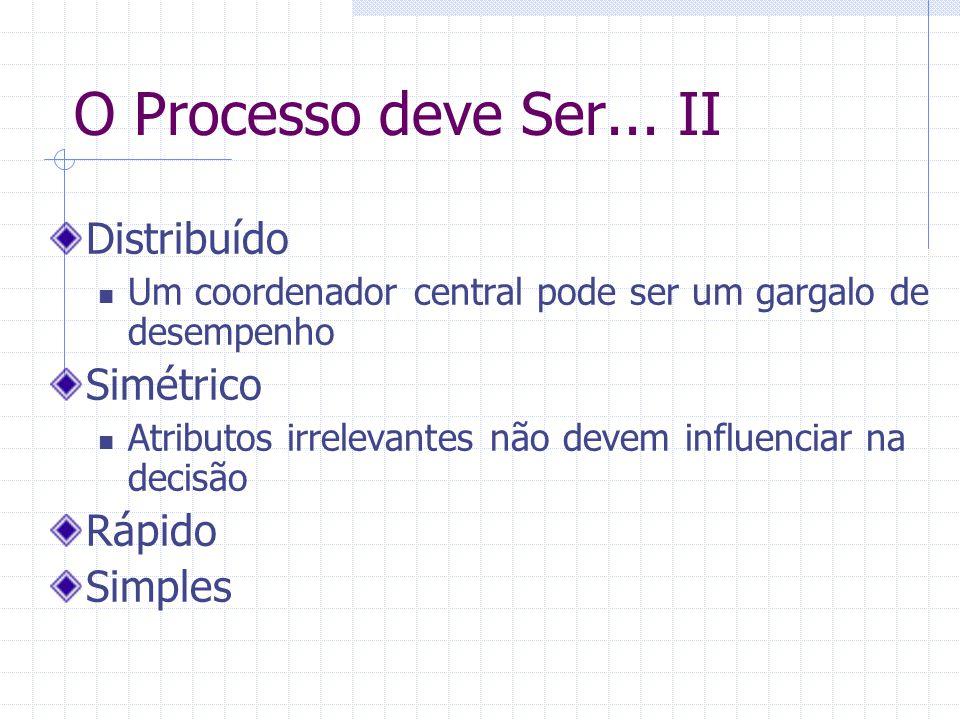 O Processo deve Ser... II Distribuído Simétrico Rápido Simples
