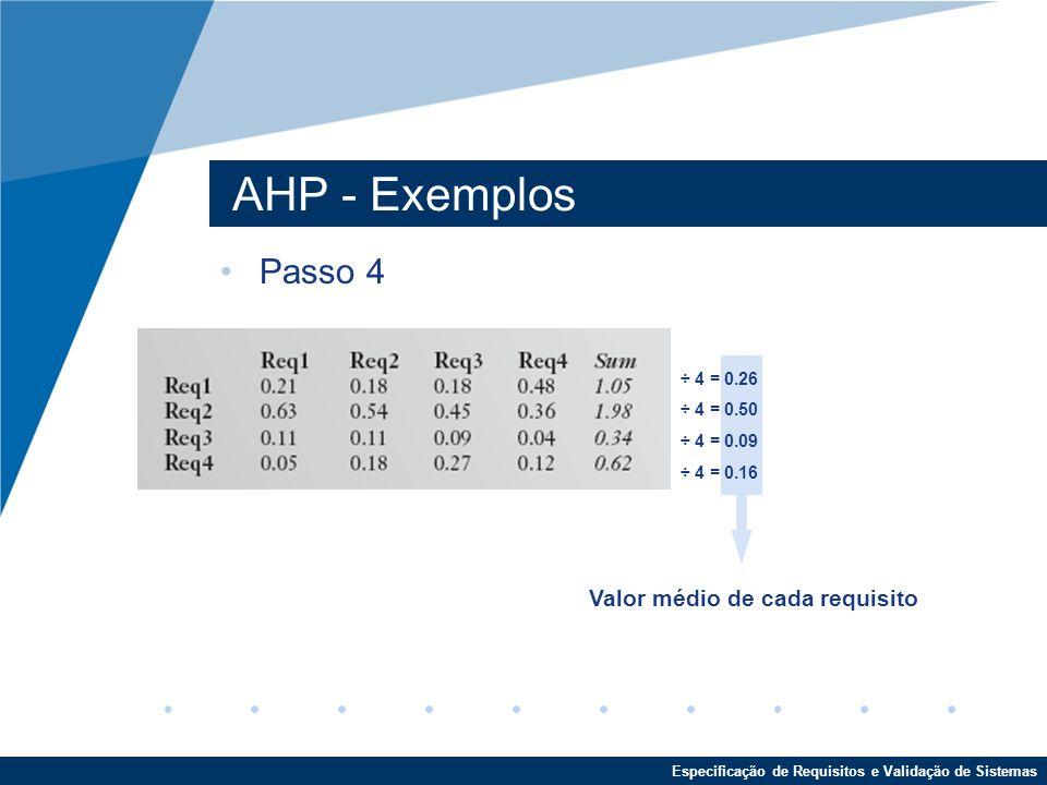 AHP - Exemplos Passo 4 Valor médio de cada requisito ÷ 4 = 0.26