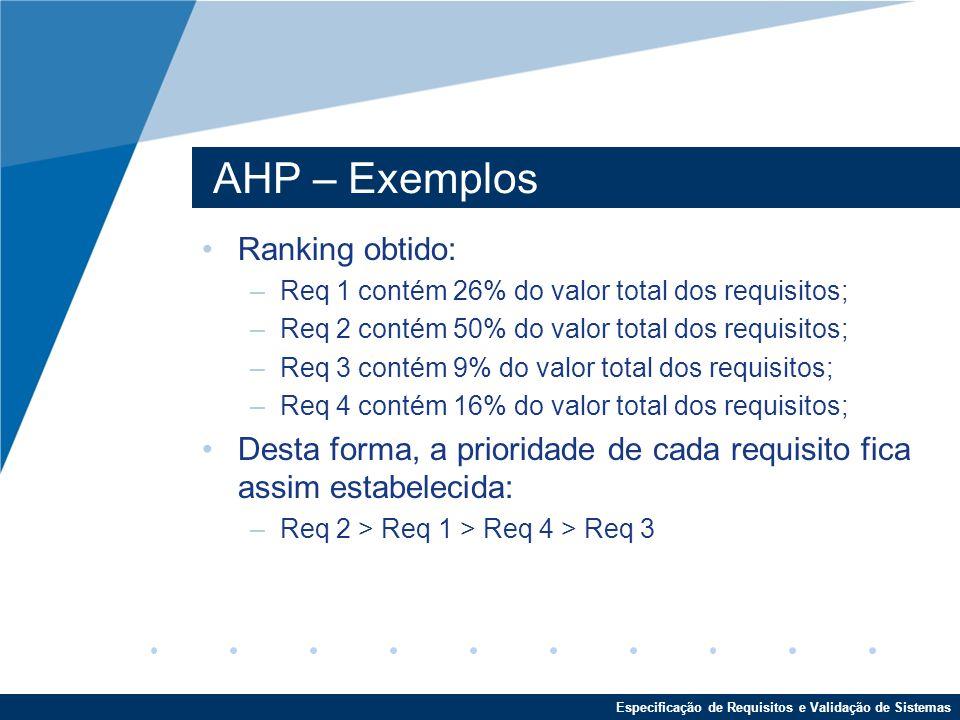 AHP – Exemplos Ranking obtido: