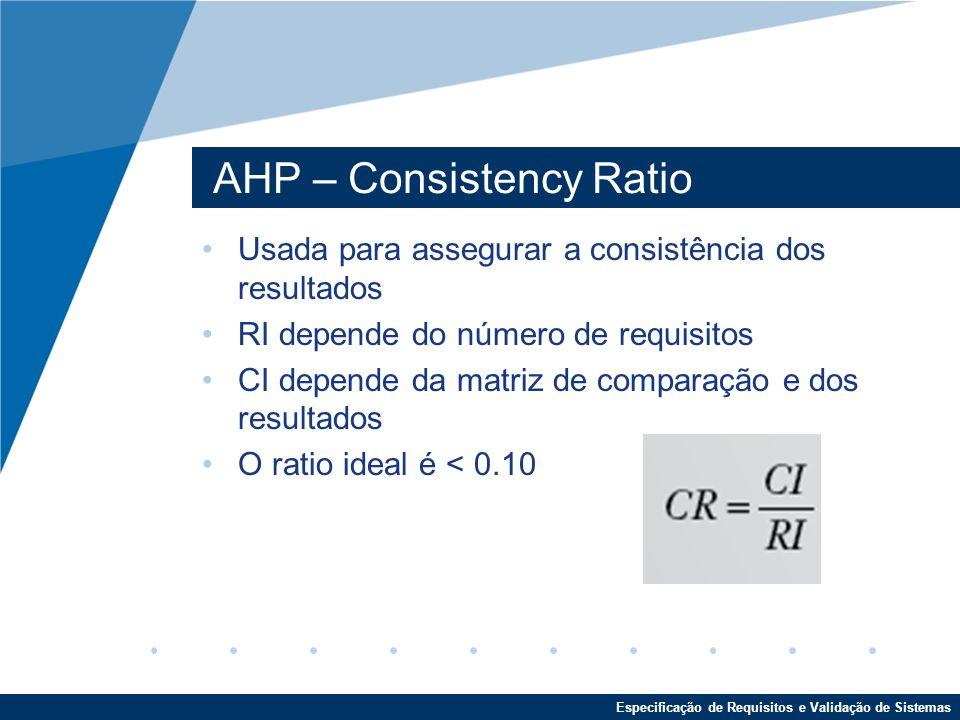 AHP – Consistency Ratio