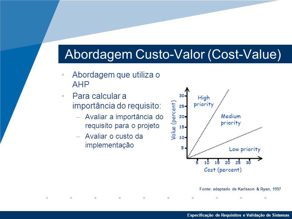 Abordagem Custo-Valor (Cost-Value)