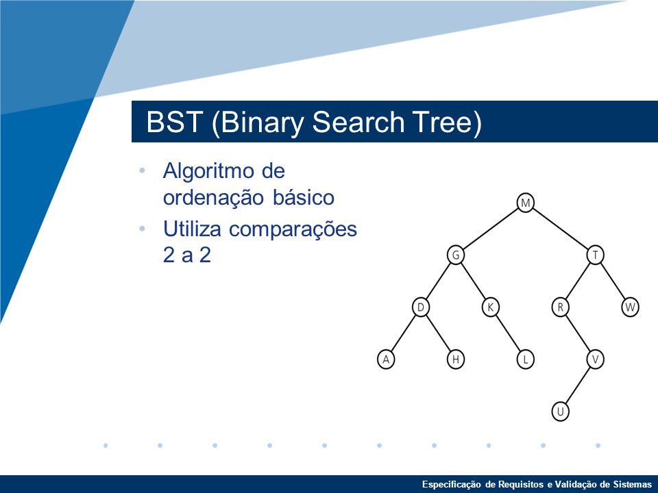 BST (Binary Search Tree)