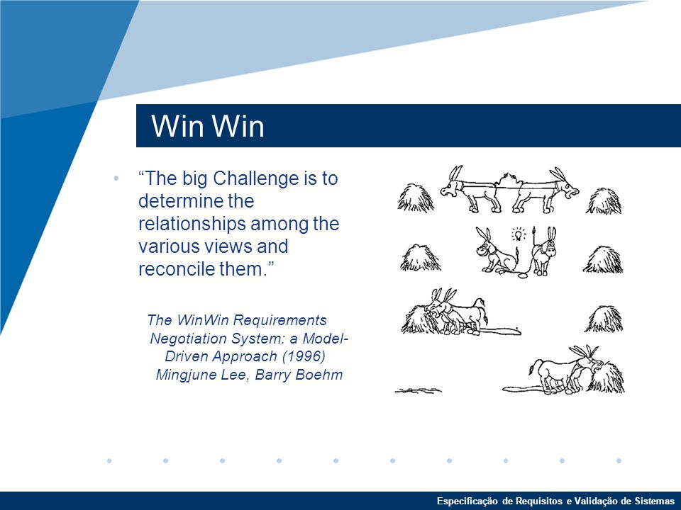 Win Win The big Challenge is to determine the relationships among the various views and reconcile them.