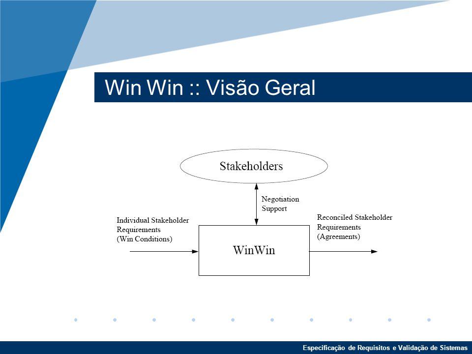 Win Win :: Visão Geral