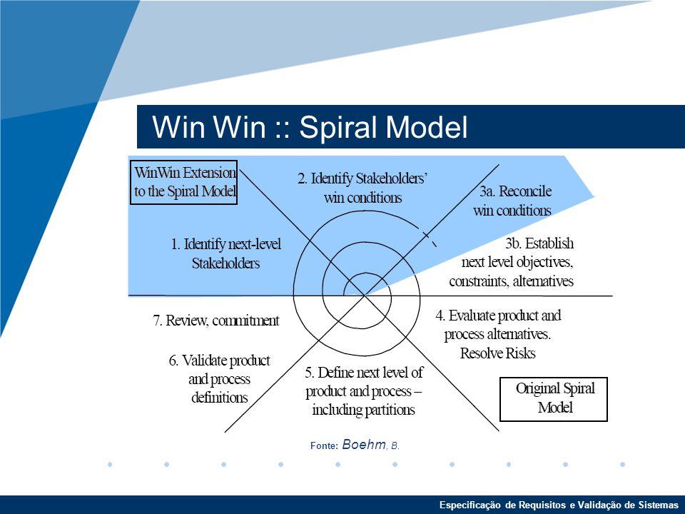 Win Win :: Spiral Model Fonte: Boehm, B. :