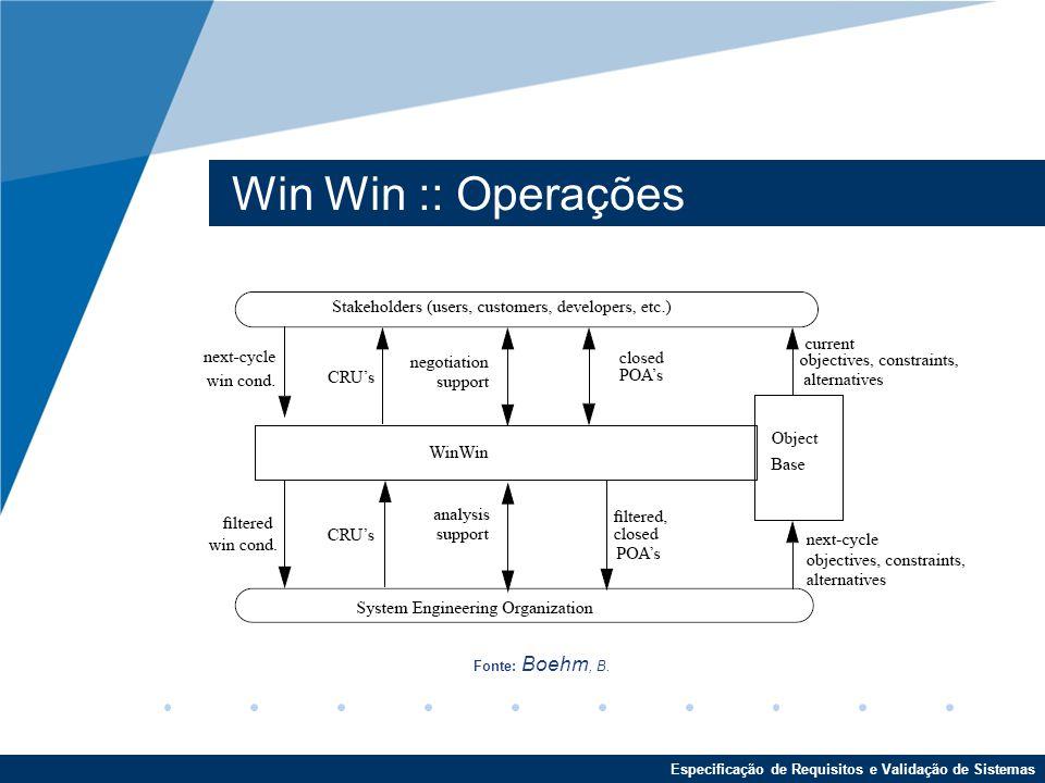 Win Win :: Operações Fonte: Boehm, B. :