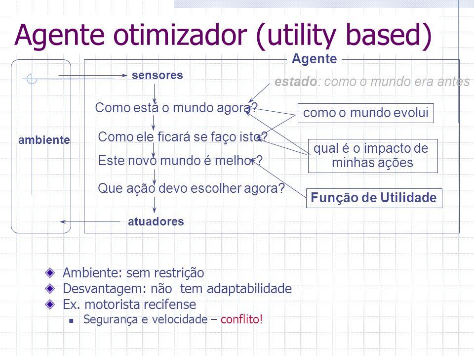 Agente otimizador (utility based)