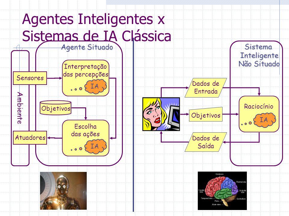 Agentes Inteligentes x Sistemas de IA Clássica